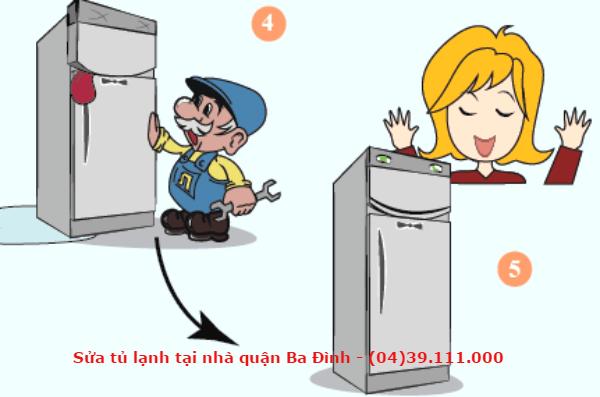 sửa tủ lạnh tại nhà quận ba đình