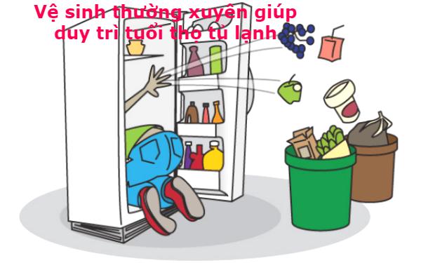 Bí quyết giúp kéo dài tuổi thọ tủ lạnh